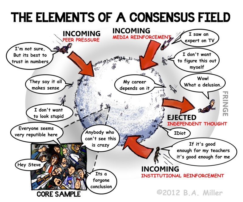 Consensus Evident Creation